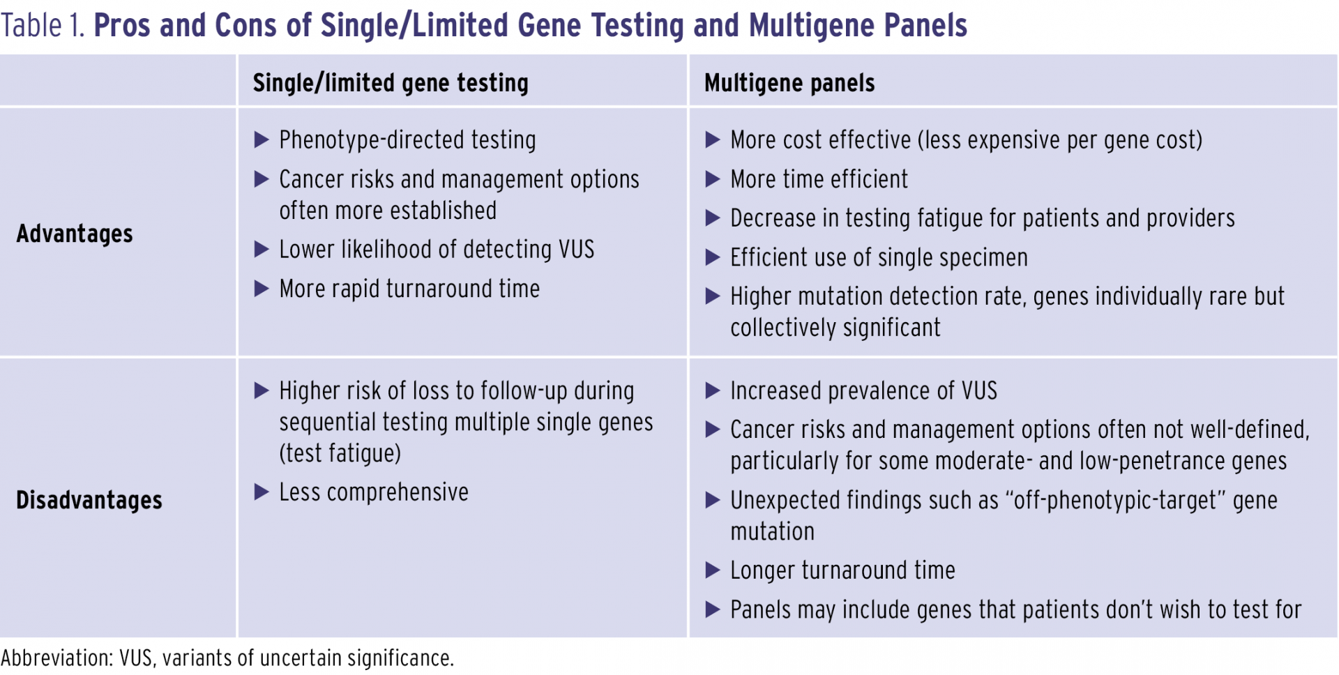 genetic testing and screening essay The definition of right and wrong in today's society is extremely vague the introduction of genetic testing and engineering has added to this blurred understanding of right ad wrong.