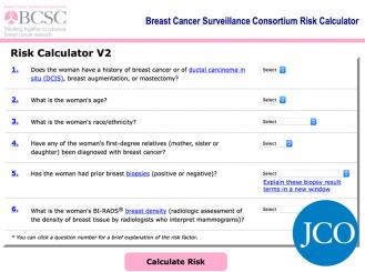 Breast Cancer Surveillance Consortium Risk Calculator